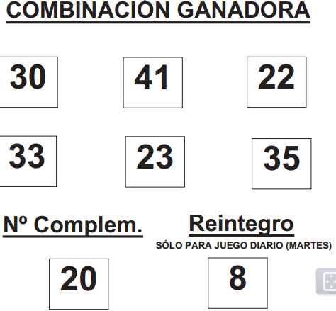 Sorteo de la BonoLoto celebrado hoy martes día 03 de junio de 2014