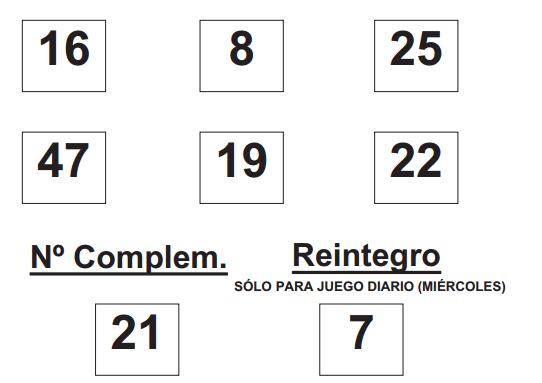 Sorteo de la BonoLoto celebrado hoy miércoles día 11 de junio de 2014