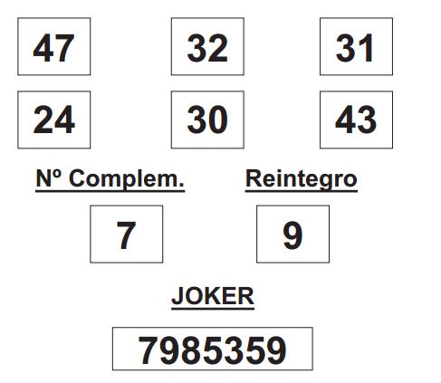 Sorteo de la Lotería Primitiva celebrado hoy jueves día 12 de junio de 2014