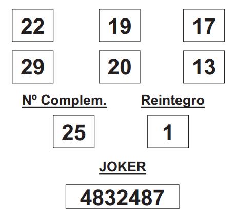 Sorteo de la Lotería Primitiva celebrado hoy sábado día 07 de junio de 2014