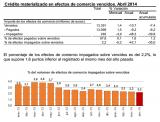 www.ine.es daco daco42 daco427 ei0414.pdf