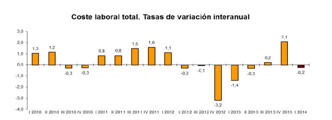 www.ine.es daco daco42 etcl etcl0114.pdf