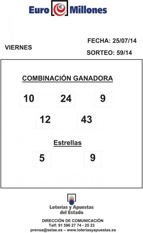 COMBINACION_GANADORA_DE_EURO_MILLONES_DÍA_25_07_14