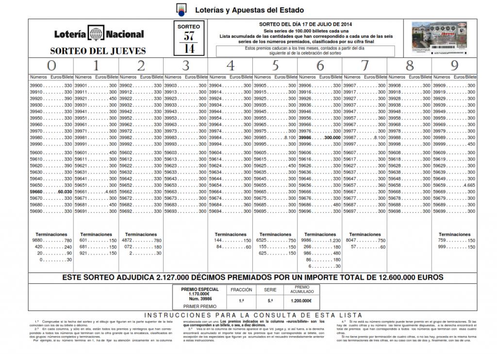 LISTA_OFICIAL_PREMIOS_LOTERÍA_NACIONAL_JUEVES_17_07_14_001