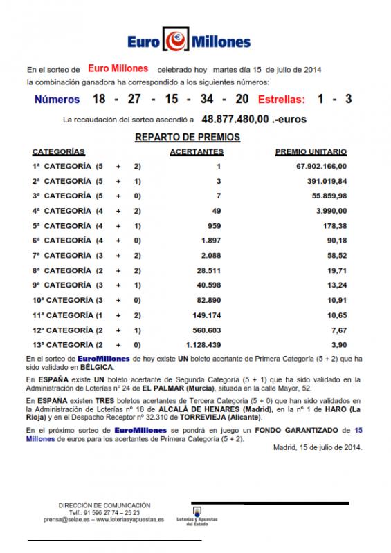 NOTA_DE_PRENSA_DE_EURO_MILLONES_15_07_14_001