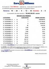 NOTA_DE_PRENSA_DE_EURO_MILLONES_25_07_14