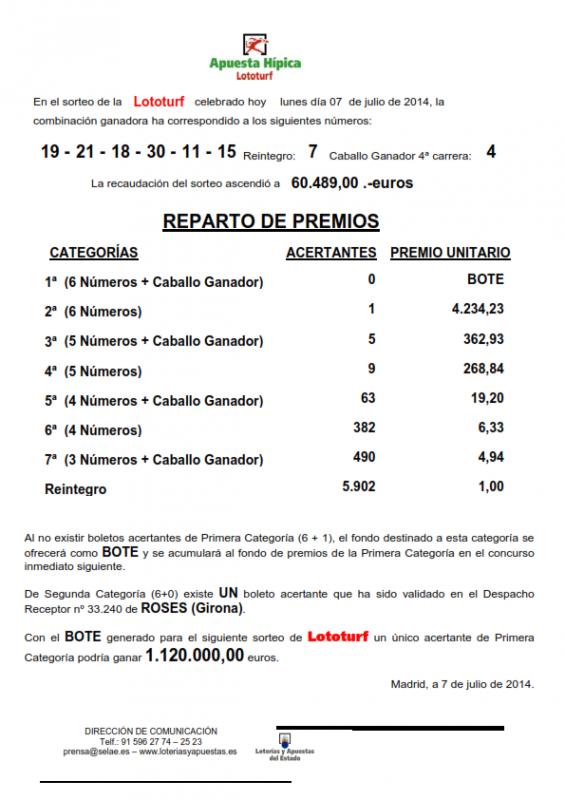 NOTA_DE_PRENSA_DE_LOTOTURF_07_07_14_001