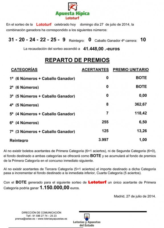 NOTA_DE_PRENSA_DE_LOTOTURF_27_07_14