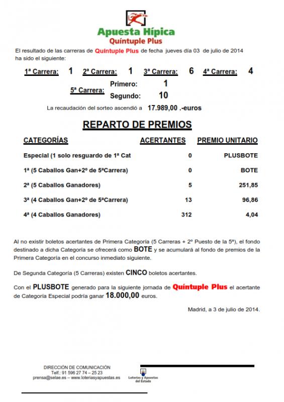 NOTA_DE_PRENSA_DE_QUINTUPLE_PLUS_03_07_14_001