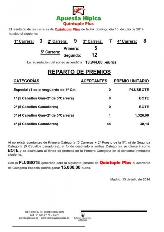 NOTA_DE_PRENSA_DE_QUINTUPLE_PLUS_13_07_14_001