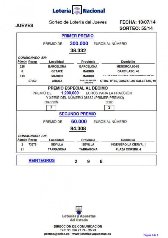 PREMIOS_MAYORES_DEL_SORTEO_DE_LOTERIA_NACIONAL_JUEVES_10_07_14_001
