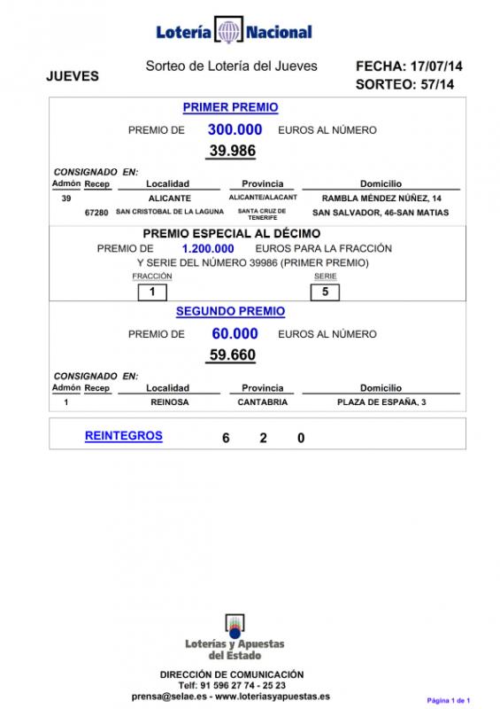 PREMIOS_MAYORES_DEL_SORTEO_DE_LOTERIA_NACIONAL_JUEVES_17_07_14_001