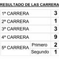 Resultado de las carreras de Quíntuple Plus del jueves día 17 de julio de 2014  COMBINACION_GANADORA_QUINTUPLE_PLUS _17_07_14.pdf