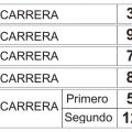 resultado de las carreras de Quíntuple Plus del domingo día 13 de julio de 2014 COMBINACION_GANADORA_QUINTUPLE_PLUS _13_07_14.pdf