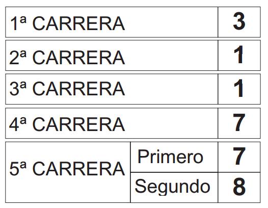 COMBINACIÓN GANADORA DE LA APUESTA HÍPICA QUÍNTUPLE PLUS DE FECHA 10-8-2014.   COMBINACION_GANADORA_QUINTUPLE_PLUS _10_8_14.pdf