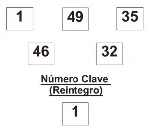 Combinación ganadora del Gordo de la primitiva de fecha 3 de agosto de 2014   COMBINACION_GANADORA_DE_EL_GORDO_DE_LA PRIMITIVA_DIA_3_8_14.pdf