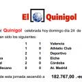 _EL_QUINIGOL_DE_FECHA_26_8_14.pdf