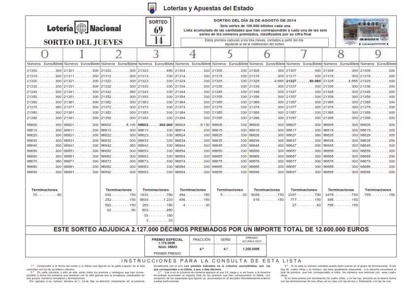 LISTA_OFICIAL_PREMIOS_LOTERÍA_NACIONAL_JUEVES_28_08_14_001
