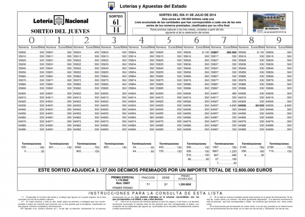 LISTA_OFICIAL_PREMIOS_LOTERÍA_NACIONAL_JUEVES_31_07_14_001
