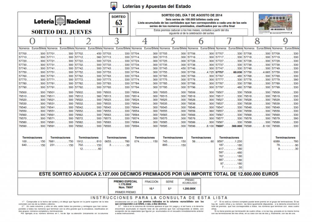 LISTA_OFICIAL_PREMIOS_LOTERÍA_NACIONAL_JUEVES_7_08_14_001