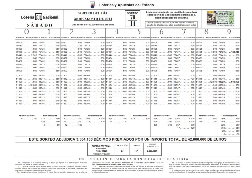 LISTA_OFICIAL_PREMIOS_LOTERÍA_NACIONAL_SABADO_30_08_14_001