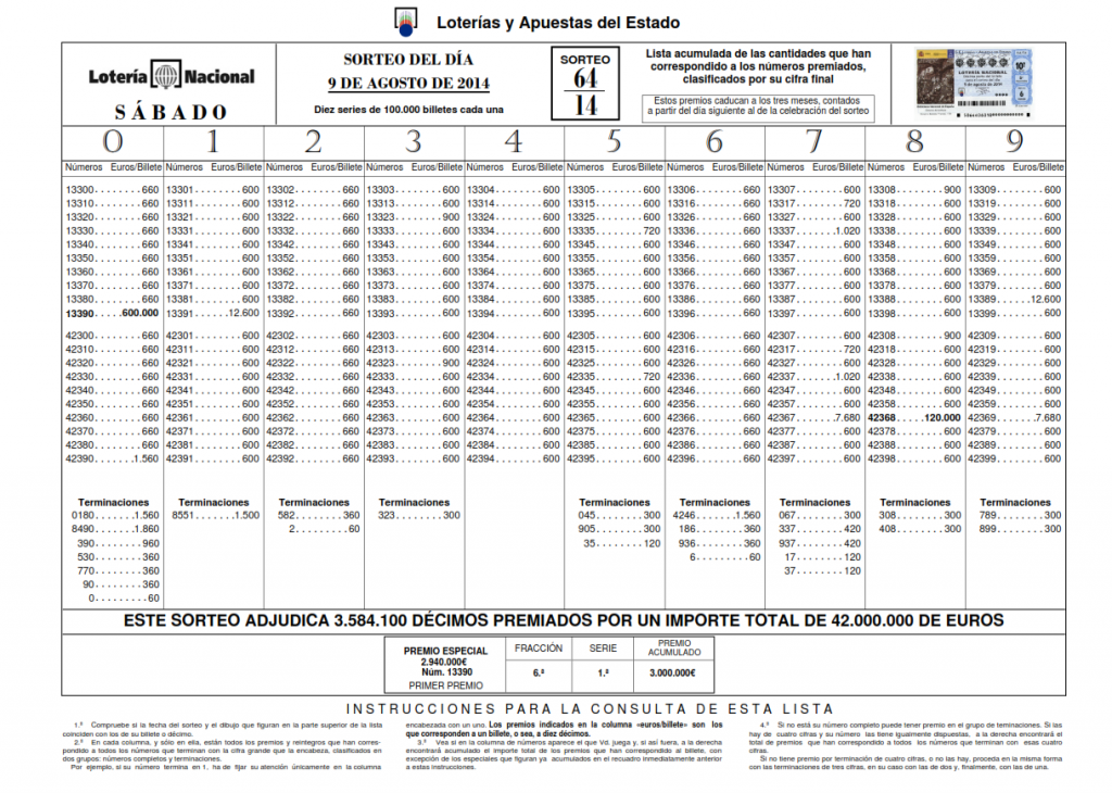 LISTA_OFICIAL_PREMIOS_LOTERÍA_NACIONAL_SABADO_9_08_14_001