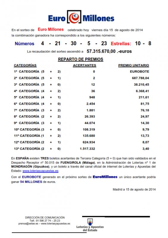 NOTA_DE_PRENSA_DE_EURO_MILLONES_15_08_14_001
