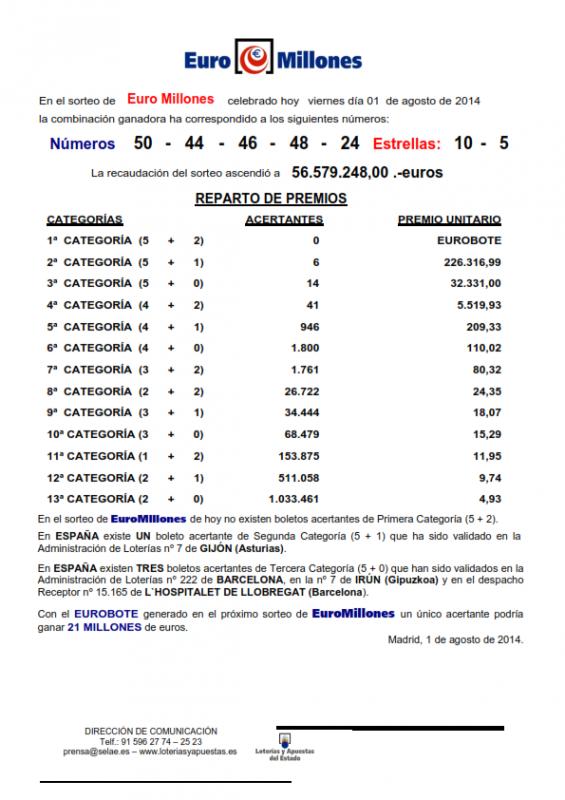 NOTA_DE_PRENSA_DE_EURO_MILLONES_1_08_14_001