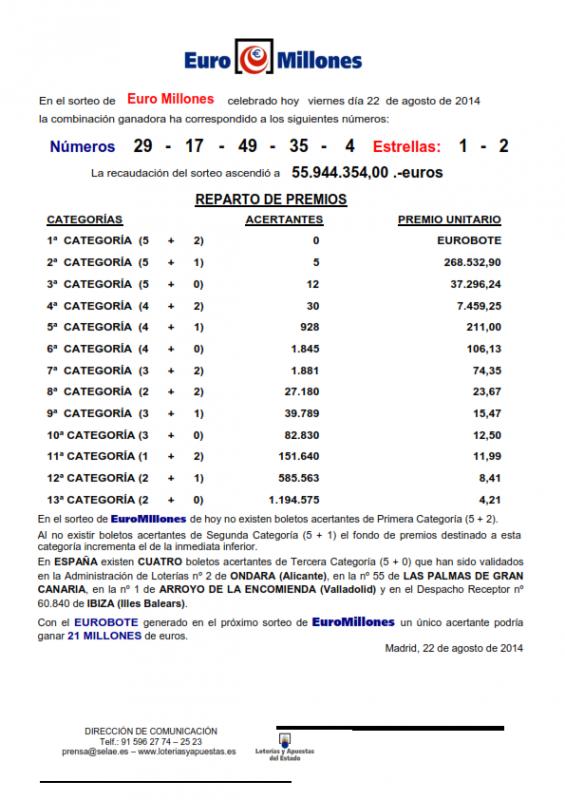 NOTA_DE_PRENSA_DE_EURO_MILLONES_22_08_14_001