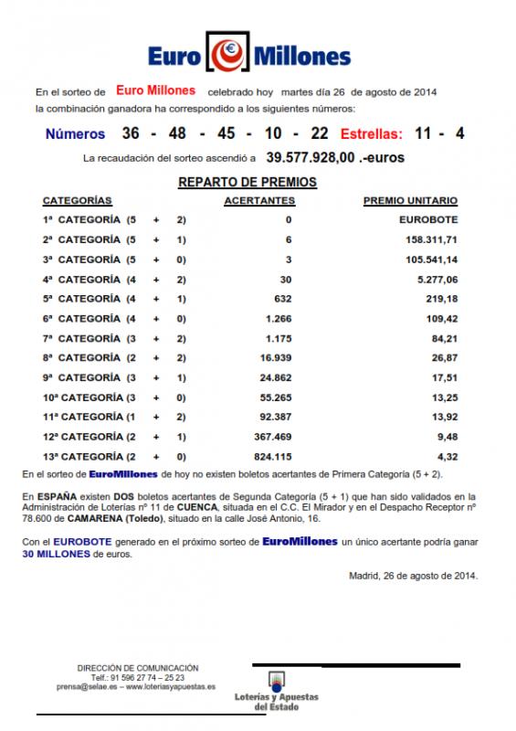 NOTA_DE_PRENSA_DE_EURO_MILLONES_26_08_14_001
