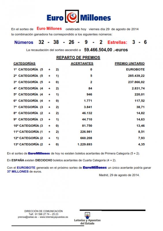 NOTA_DE_PRENSA_DE_EURO_MILLONES_29_08_14_001