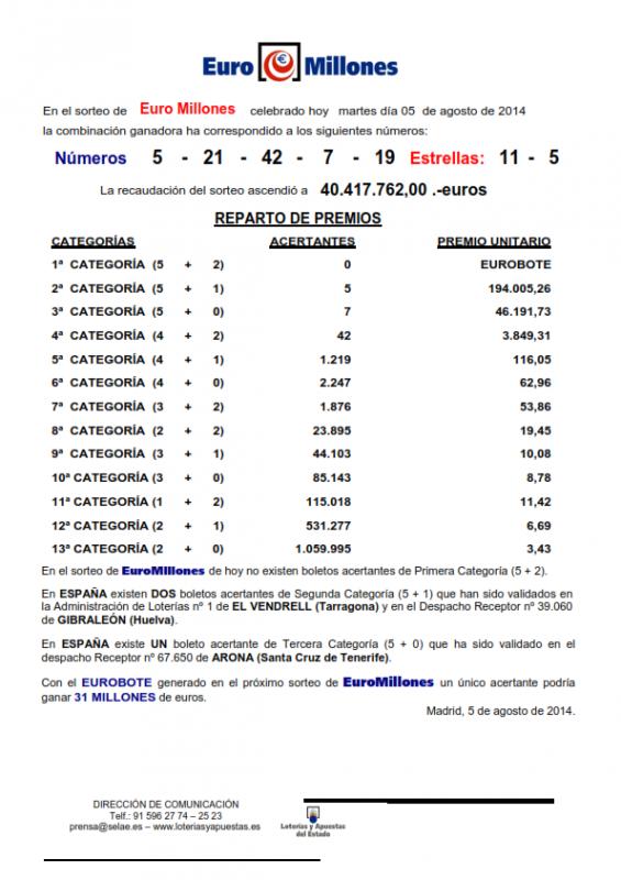 NOTA_DE_PRENSA_DE_EURO_MILLONES_5_08_14_001