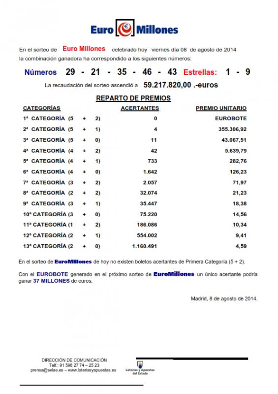 NOTA_DE_PRENSA_DE_EURO_MILLONES_8_08_14_001