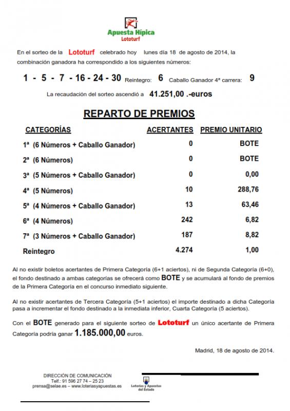 NOTA_DE_PRENSA_DE_LOTOTURF_18_8_14_001