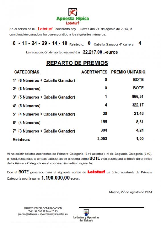NOTA_DE_PRENSA_DE_LOTOTURF_21_8_14 (1)_001