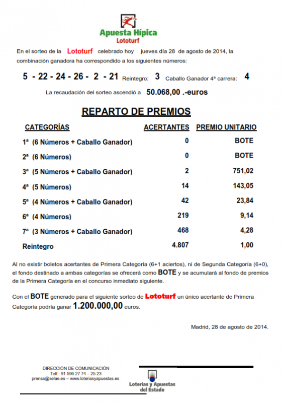 NOTA_DE_PRENSA_DE_LOTOTURF_28_8_14_001