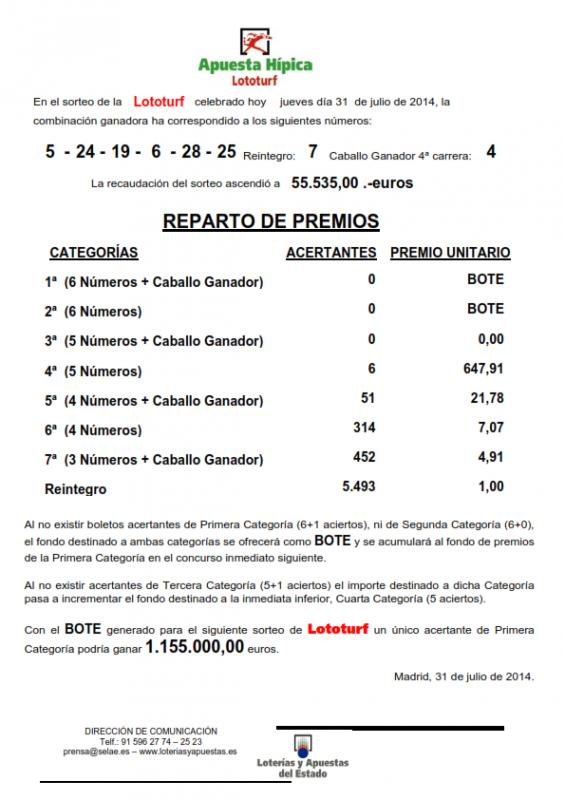 NOTA_DE_PRENSA_DE_LOTOTURF_31_07_14 (1)_001