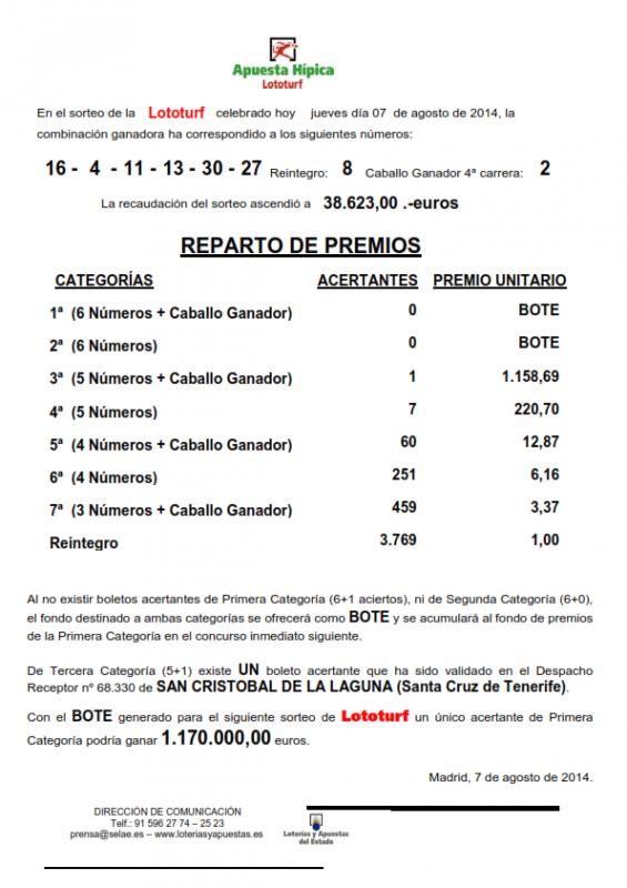 NOTA_DE_PRENSA_DE_LOTOTURF_7_8_14 (1)_001