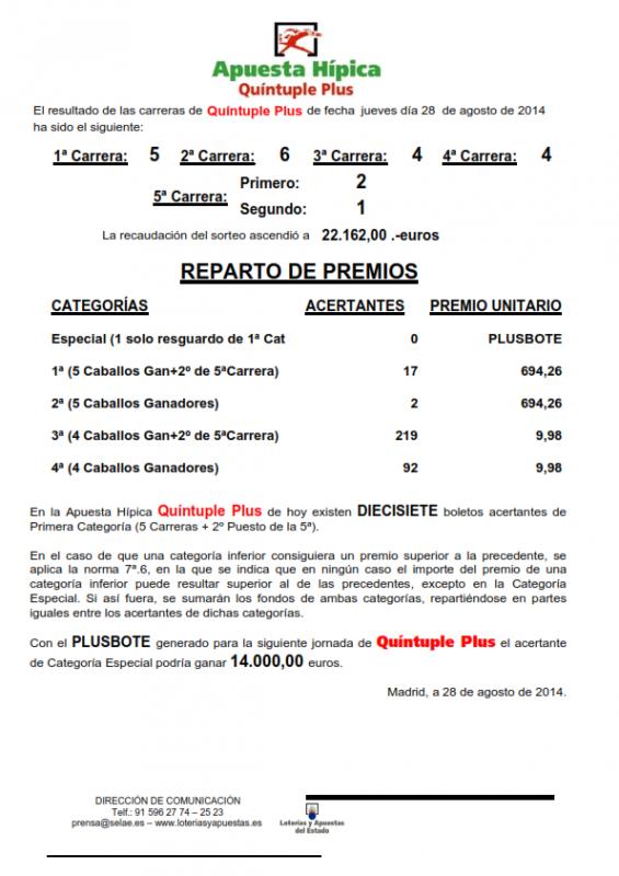 NOTA_DE_PRENSA_DE_QUINTUPLE_PLUS_28_8_14_001