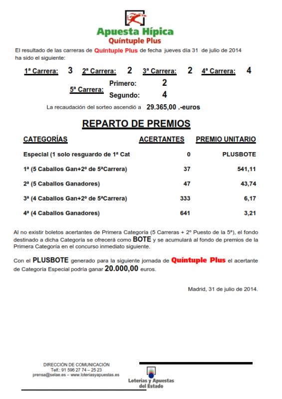 NOTA_DE_PRENSA_DE_QUINTUPLE_PLUS_31_07_14_001