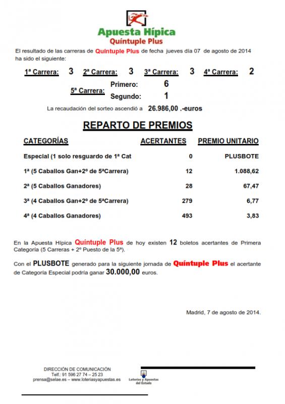 NOTA_DE_PRENSA_DE_QUINTUPLE_PLUS_7_8_14_001