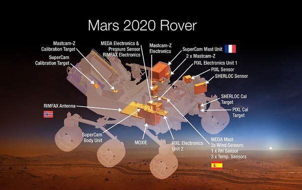 Instrumentos seleccionados para el rover Mars 2020, incluido el español MEDA. / NASA