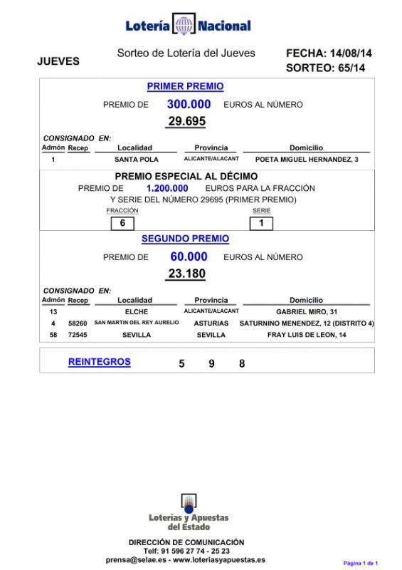 PREMIOS_MAYORES_DEL_SORTEO_DE_LOTERIA_NACIONAL_JUEVES_14_08_14_001