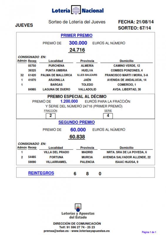 PREMIOS_MAYORES_DEL_SORTEO_DE_LOTERIA_NACIONAL_JUEVES_21_08_14_001