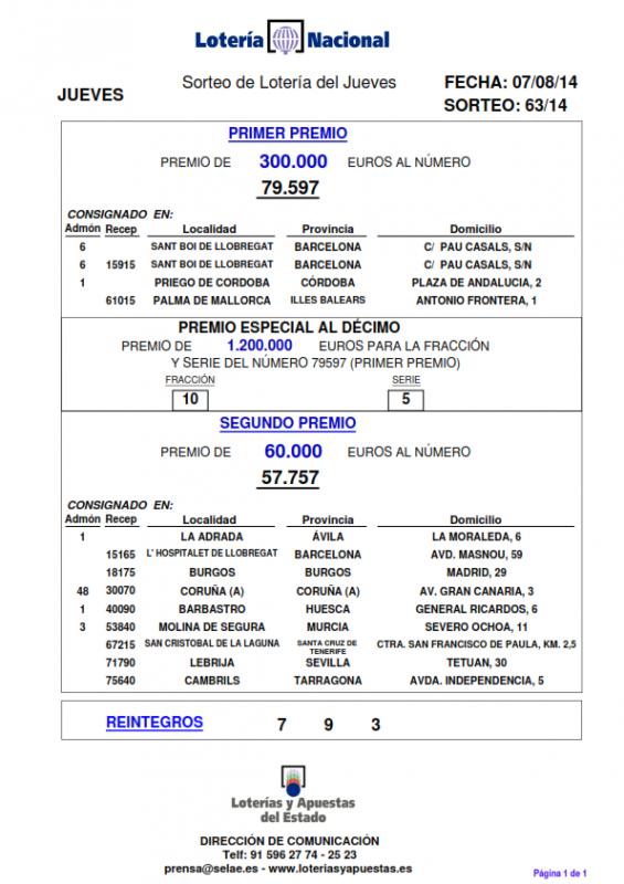 PREMIOS_MAYORES_DEL_SORTEO_DE_LOTERIA_NACIONAL_JUEVES_7_08_14_001