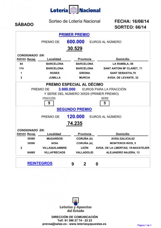 PREMIOS_MAYORES_DEL_SORTEO_DE_LOTERIA_NACIONAL_SABADO_16_8_14_001