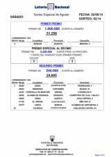 PREMIOS_MAYORES_DEL_SORTEO_DE_LOTERIA_NACIONAL_SABADO_2_8_14_001
