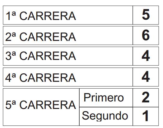 Resultado de las carreras de Quíntuple Plus de fecha jueves día 28 de agosto de 2014  COMBINACION_GANADORA_QUINTUPLE_PLUS _28_8_14.pdf