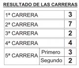 Resultado de las carreras de Quíntuple Plus de fecha lunes día 04 de agosto de 2014   COMBINACION_GANADORA_QUINTUPLE_PLUS _4_8_14.pdf
