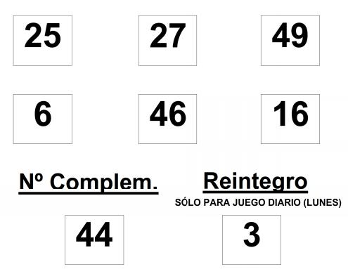 Sorteo de la BonoLoto celebrado hoy lunes día 18 de agosto de 2014 COMBINACION_GANADORA_DE_BONO_LOTO_DÍA_18_8_14